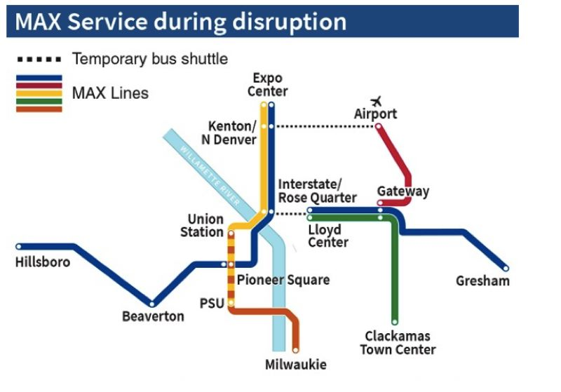 VIA TRIMET - The complete map of the upcoming MAX service disruption is shown here.