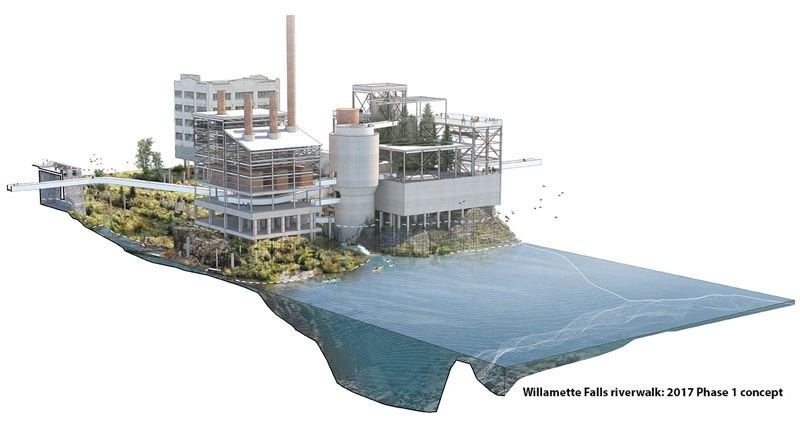 COURTESY RENDERING: METRO - A scaled-back version of the first phase of construction in an Oregon City public-walkway project would be working to retain a prominent view of Willamette Falls from the Mill H viewpoint area (right).
