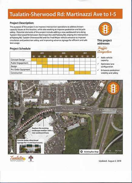 COURTESY OF CITY OF TUALATIN - Here are improvements planned by adding an eastbound lane along Tualatin-Sherwood Road from Martinazzi Avenue to I-5.