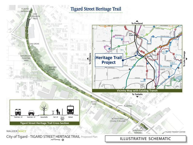COURTESY MAP: CITY OF TIGARD - A concept map shows how the 3/4-mile Tigard Street Heritage Trail will stretch from Southwest Main Street to Southwest Tiedeman Avenue.