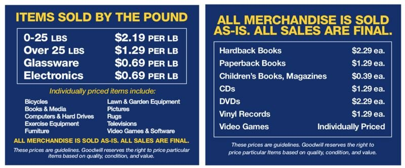 COURTESY: GOODWILL INDUSTRIES OF THE COLUMBIA AND WILLAMETTE OUTLET STORE, - Prices at the Goodwill Industries of the Columbia and Willamette outlet store, AKA the Sellwood Bins.