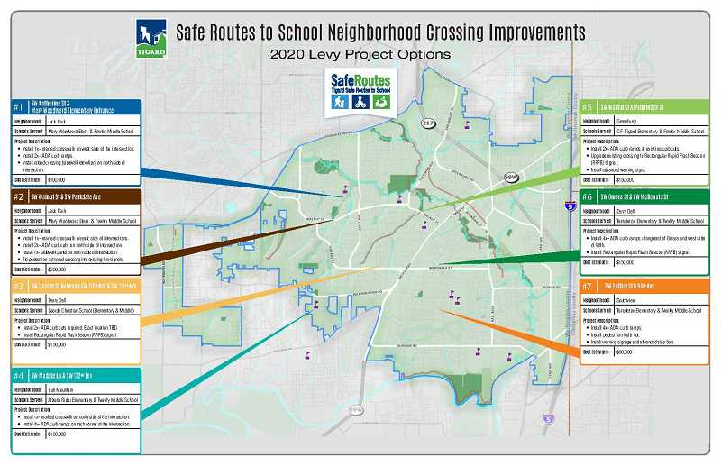 COURTESY CITY OF TIGARD - Among the considerations to place on a possible 2020 public safety levy are Safe Routes to School proposals to make safety improvements to make getting to school safer.