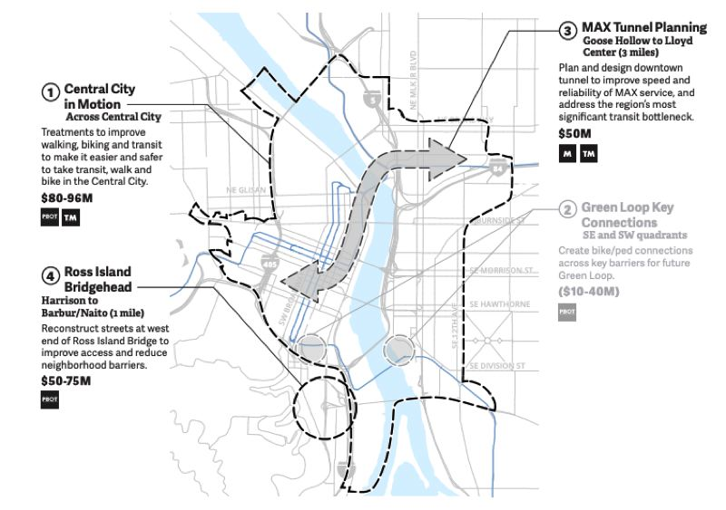 COURTESY METRO - Planning funds for a MAX tunnel under downtown Portland are  inlcuded in the Metro staff recommendation for a regional transportation measure.