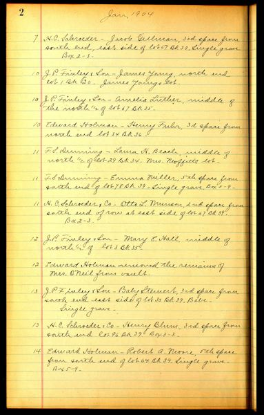 COURTESY PHOTO: METRO - A page from a January 1904 Lone Fir Cemetery burial record book.