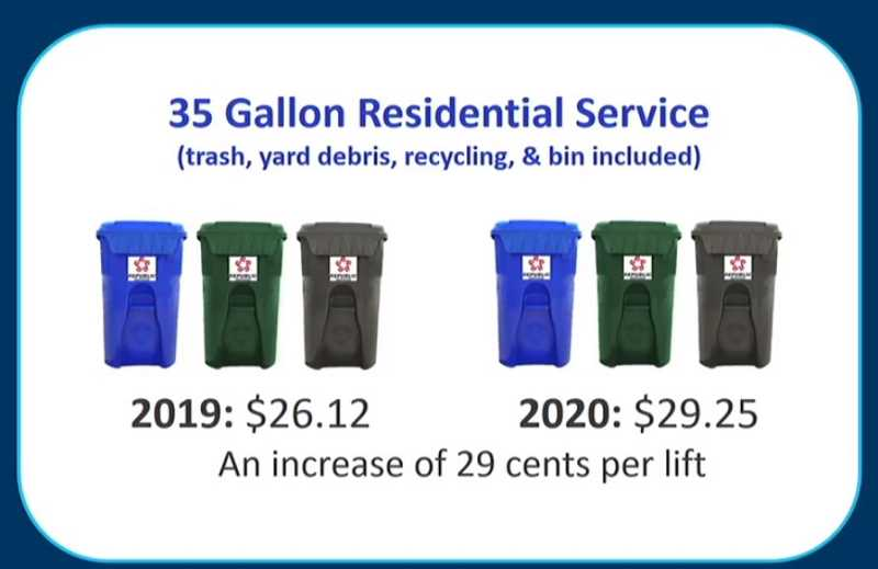 COURTESY OF REPUBLIC SERVICES - With three containers -- trash, recyclables and yard debris -- the rate increases for Woodburn will amount to 29 cents per lift.