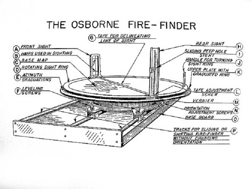 PHOTO COURTESY OF BOWMAN MUSEUM - The artwork above shows a diagram of the firefinder, invented by William Bushnell Osborne.