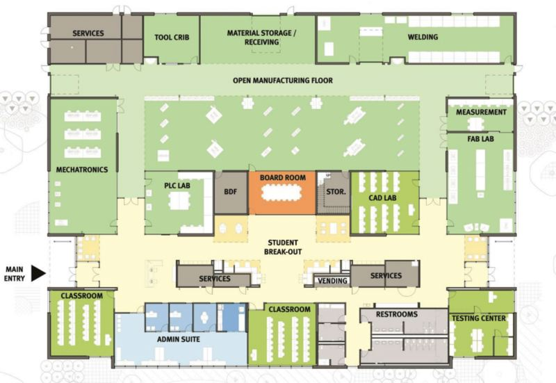 COURTESY PHOTO: PORTLAND COMMUNITY COLLEGE - The planned Portland Community College Learning Center in Scappoose will include rooms for mechatronics, welding, fabrication, precision measurement, computer-aided design and programmable logic controllers.
