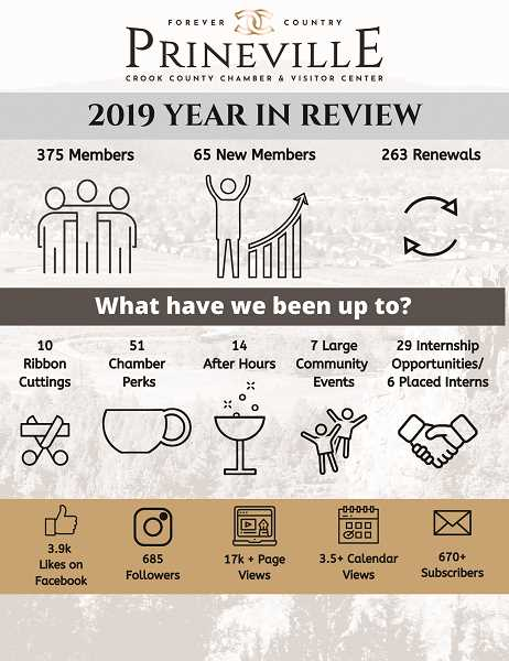 GRAPHIC COURTESY OF KIM DANIELS