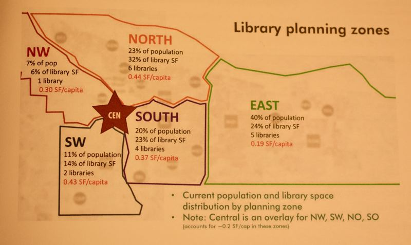GRAPHIC COURTESY OF MULTNOMAH COUNTY LIBRARIES - This graphic shows the library square footage per person in the different regions of Multnomah County and shows East County has significantly less library space than other areas.