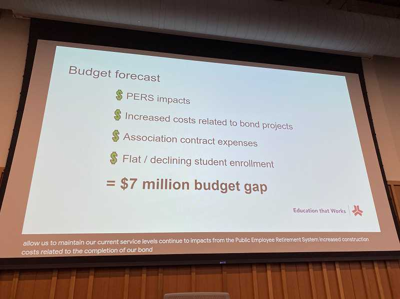 PMG PHOTO: KRISTEN WOHLERS - Tim Cook shares this slide at his State of the College address on Jan. 23, showing a projected $7 million budget gap for the college in coming years.