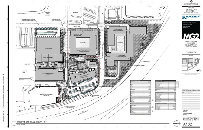 COURTESY MAP: CITY OF TIGARD - A map shows a possible future layout for new development at the Washington Square Mall.