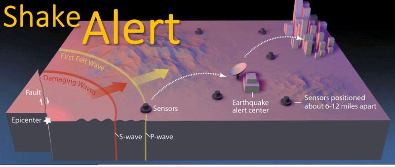 COURTESY ILLUSTRATION - Gov. Kate Brown wants funding for a state Shake Alert earthquake warning system.
