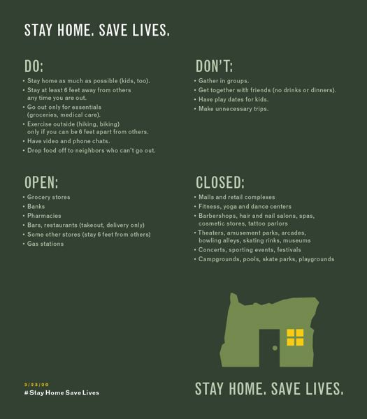 GRAPHIC - Gov. Kate Brown released this infographic to help Oregonians understand her new stay at home order to battle the novel coronavirus.