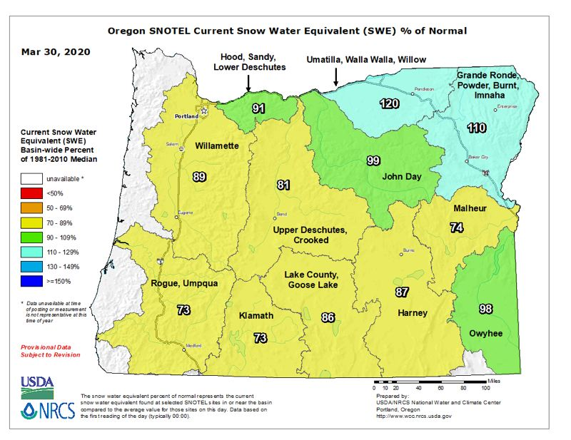 COURTESY PHOTO: OREGON SNOW SURVEY - As of March 30, the Hood, Sandy, Lower Deschutes region has an average snowpack of 91% of normal.