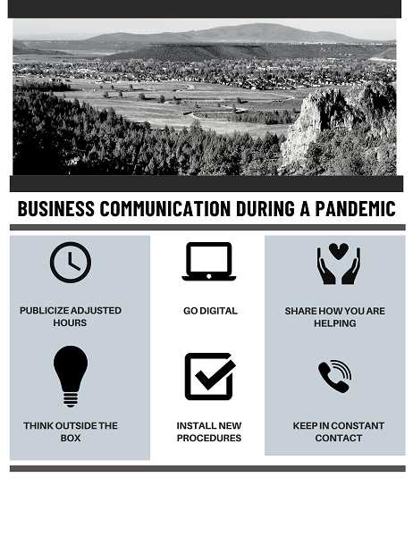 GRAPHIC CONTRIBUTED BY KIM DANIELS - As difficult as it is trying to keep up on normal business practices, there are ways to communicate to customers and the public.