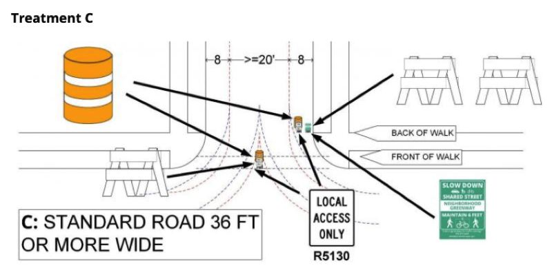 COURTESY PBOT - An illustration of how access will be restricted to an intersection.