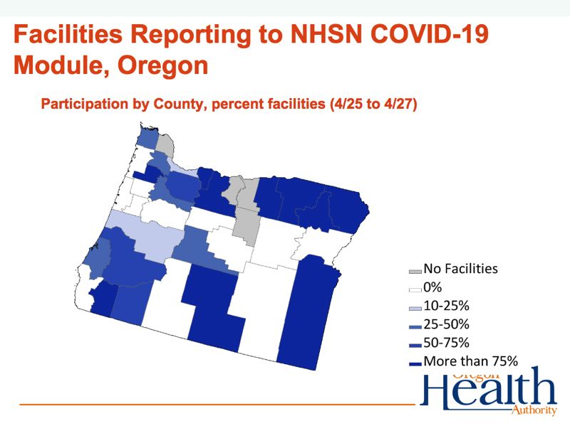 OREGON HEALTH AUTHORITY - The state took over the job of reporting hospital data to the federal National Healthcare Safety Network on May 4 after realizing that many facilities had not complied with a federal request.