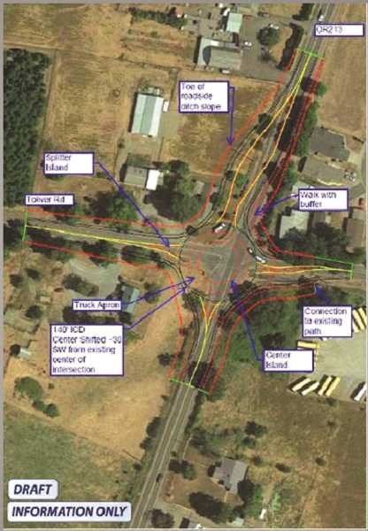 COURTESY CITY OF MOLALLA - The roundabout project at Highway 213 and Toliver Road is still in the design phase with an anticipated construction start in spring 2023.