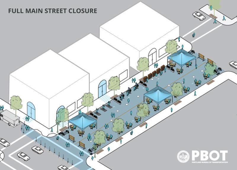 COURTESY CITY OF PORTLAND - A city of Portland plan to allow 'plazas' outside restaurants and bars could hurt efforts to increase social distancing.