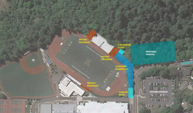 COURTESY PHOTO: WL-WV SCHOOL DISTRICT - The West Linn-Wilsonville School Distric presented a concept design for what the expanded stadium and parking at West Linn High School could look like.