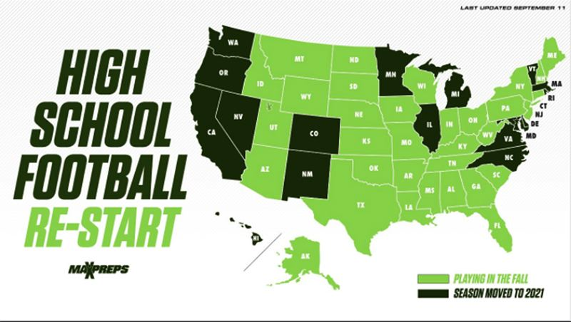 SCREENSHOT - This map created by MaxPreps.com shows which states started fall high school sports as scheduled and which moved fall sports to the spring of 2021.