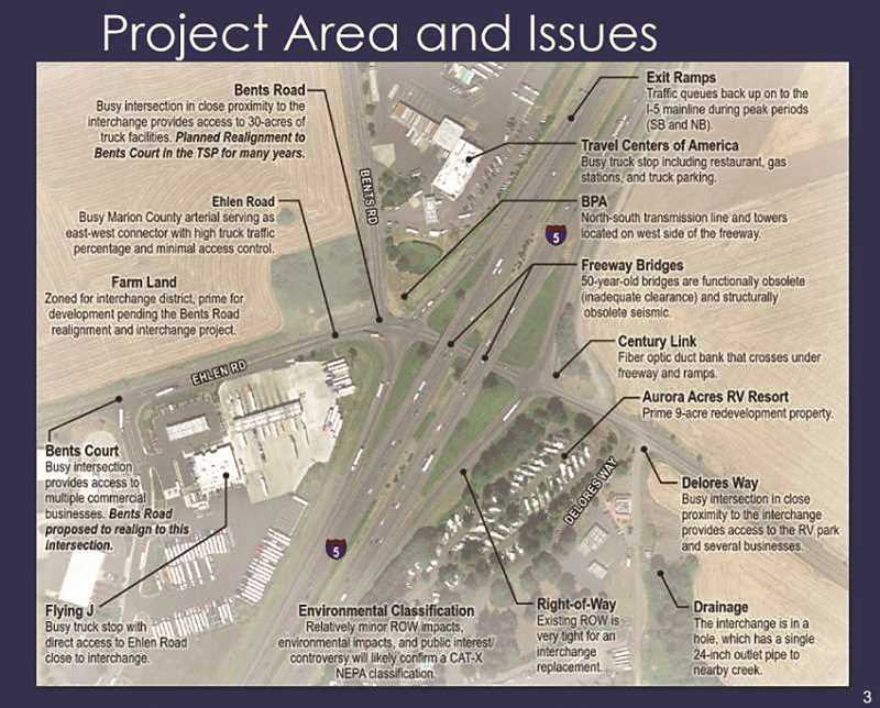 COURTESY PHOTO: ODOT - Oregon Department of Transportation PowerPoint graphic points out the issues and challenges identified with the Aurora-Donald I-5 interchange.