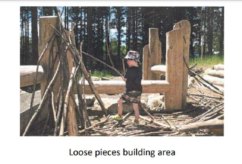 SCREENSHOT: NOV. 9, 2020, WEST LINN CITY COUNCIL MEETING AGENDA PACKET - Play area elements proposed by the Savanna Oaks Neighborhood Association for the White Oak Savanna include loose sticks, log steppers and climbing boulders.