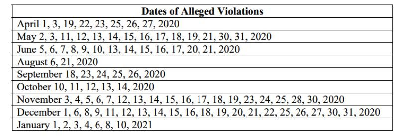COURTESY GRAPHIC: COLUMBIA RIVERKEEPER - A tally created by local environmentalists shows the dates when Zenith's stormwater runoff would have allegedly violated federal law.