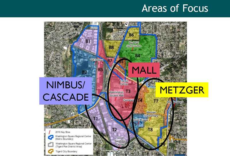 COURTESY GRAPHIC: CITY OF TIGARD - Tigard is spearheading a look at ways to improve the broader Washington Square area, especially in three separate sections.