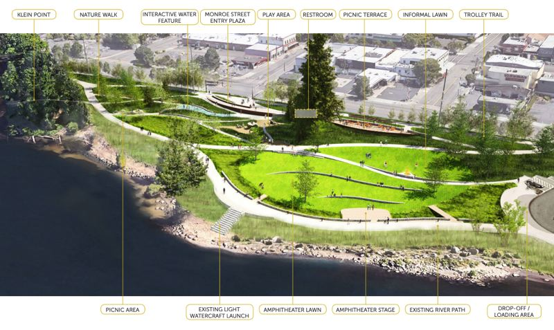 COURTESY GRAPHIC: NCPRD - A rendering from an April 2019 report shows what Milwaukie Bay Park might look like once it's redeveloped thanks to a $750,000 grant from Oregon Parks and Recreation.