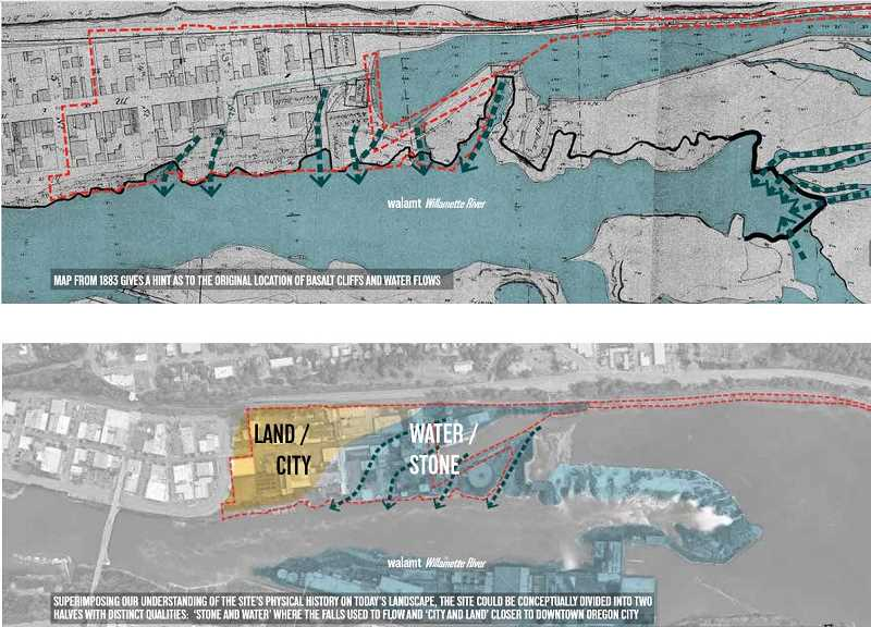 COURTESY RENDERINGS - Grand Ronde tribal leaders are using historical maps to justify a proposal to remove buildings from the southern half of the site and let the Willamette River flow across a wider stretch of basalt shelf.