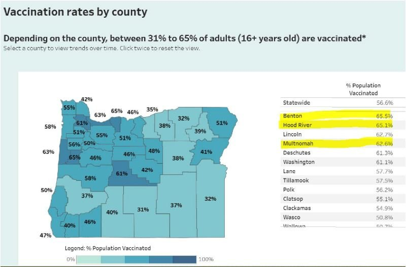 COURTESY OHA - The Oregon Health Authority's current county-by-county vaccination chart.