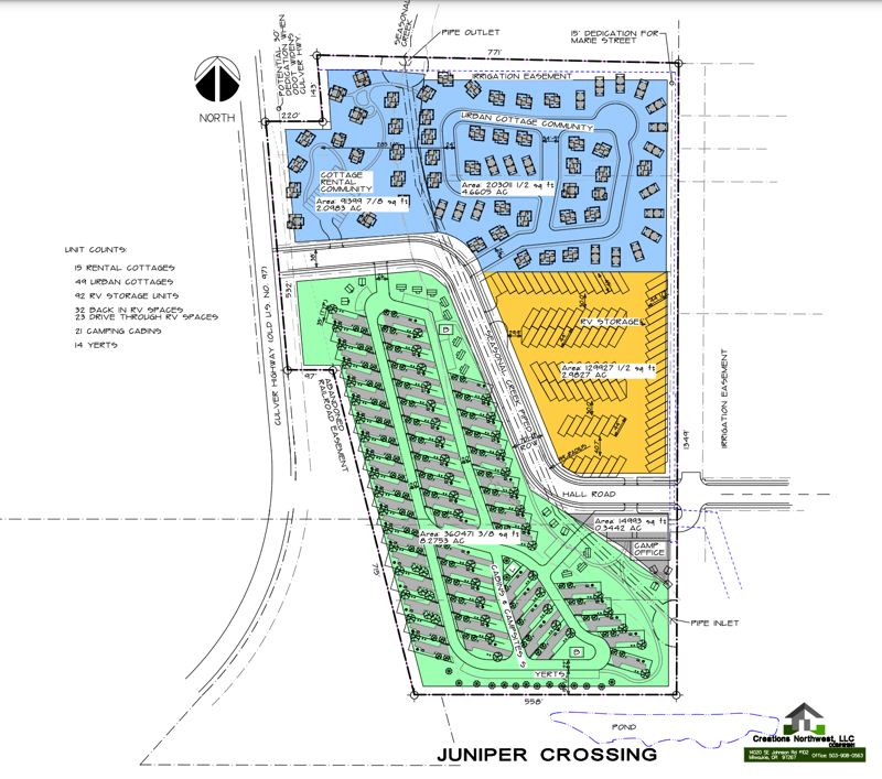 PLANS COURTESY CREATIVE NORTHWEST LLC - Plans for Juniper Crossing include long-term drive-thru RV sites, cabins and yurts. Eventually the developer expects to build cottage homes on the north side of the park.