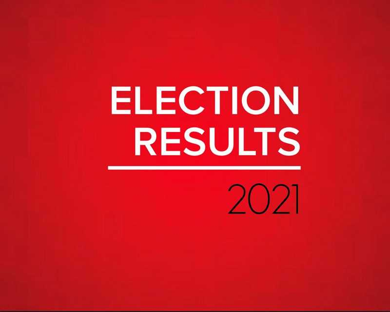 2021 Clackamas County May Election official results