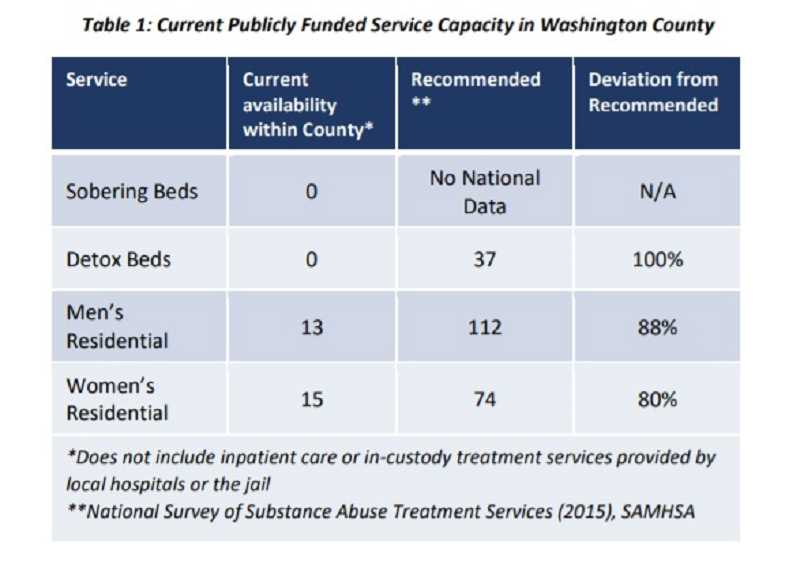SCREENSHOT - Screenshot taken from the Center for Addictions Triage and Treatment Feasibility Study