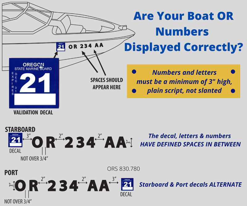 OREGON MARINE BOARD - Infographic of proper decal and OR Number placement on the bow of a boat.