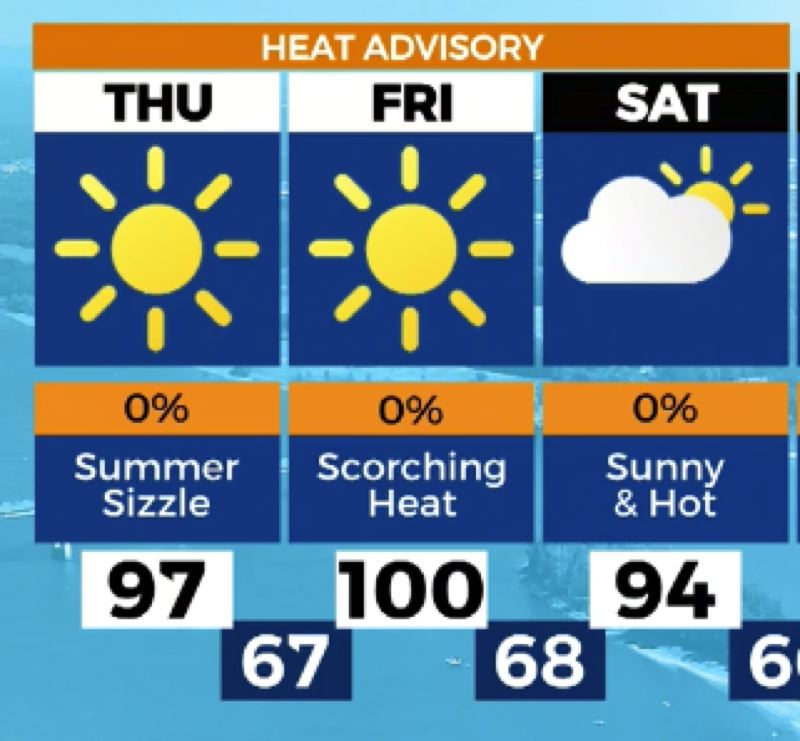 Cooling centers, libraries available for heat relief
