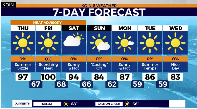 COURTESY KOIN 6 NEWS - A heat advisory has been issued for Thursday through Saturday.