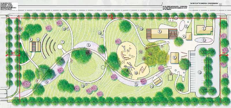 COURTESY RENDERING: CPRD - The Chehalem Park and Recreation District has submitted an application for a park master plan for its Sander Estate property, a 6.7-acre patch of land in Dundee along Fifth Street across from the elementary school.