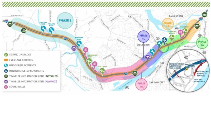 PMG SCREENSHOT: ODOT - Phase 1A of the I-205 widening and siesmic improvement project is slated to begin in 2022.