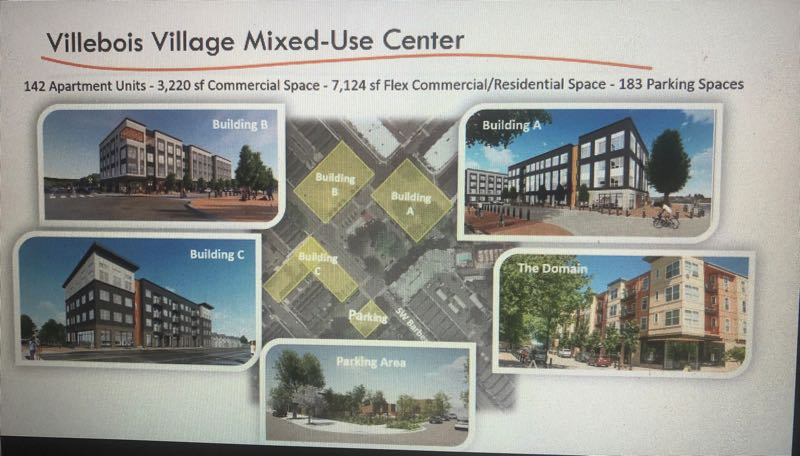 SCREENSHOT - The proposed buildings would add retail, residential and other uses to the Villebois community.