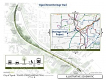 MAP COURTESY OF THE CITY OF TIGARD - A concept map shows how the 3/4-mile Tigard Street Heritage Trail will stretch from Southwest Main Street to Southwest Tiedeman Avenue.